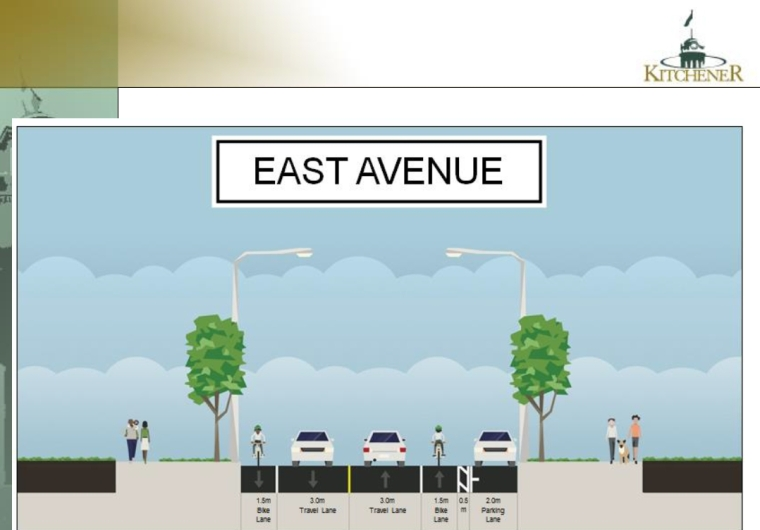 Proposal for East Ave